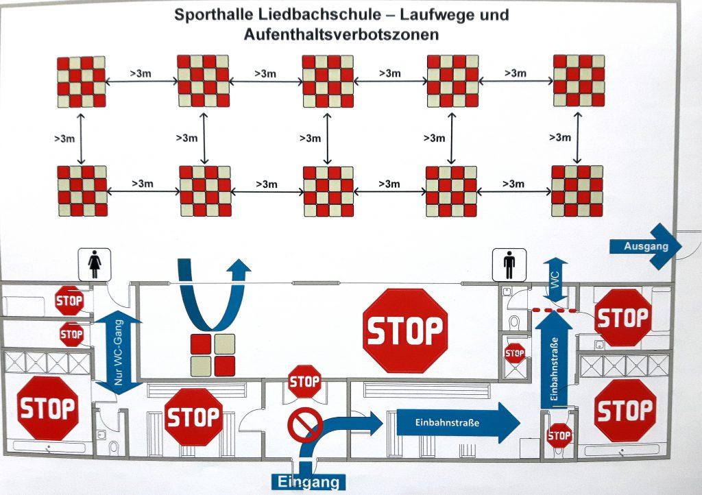 Laufwege-Plan und Aufenthaltsverbotszonen